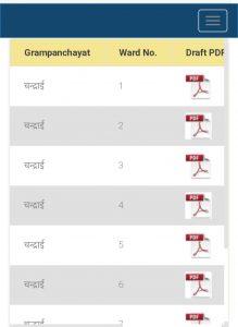 rajasthan voter list download